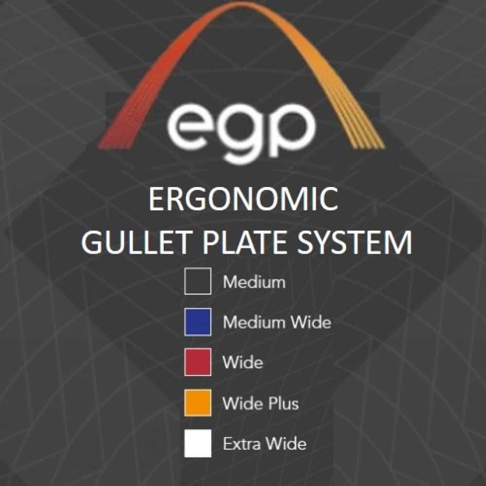 Ideal Ergonomic Gullet Plate System